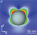 Electric field plots for the quadrupole (165nm) mode for a 40nm radius Al sphere.