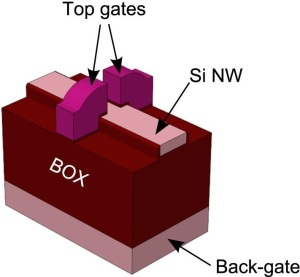3D sketch of an coupled atom transistor structure.