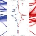 Heusler electronic structure from Roman Fetzer et al 2015 J. Phys. D: Appl. Phys. 48 164002