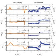 Michael Schreier et al 2015 J. Phys. D: Appl. Phys. 48 025001