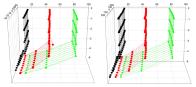 Shou-Shing Hsieh et al 2015 J. Phys. D: Appl. Phys. 48 135401