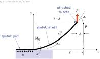 John A Williams 2015 J. Phys. D: Appl. Phys. 48 015401