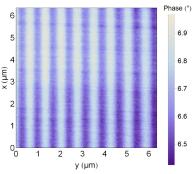 I Herrera et al 2015 J. Phys. D: Appl. Phys. 48 115002
