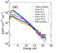 N Bilik et al 2015 J. Phys. D: Appl. Phys. 48 105204