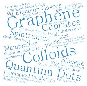 A word cloud representing the popularity of research topics. The font size is proportional to the number of all IOP journal articles published in the last three years which include that phrase in the title or abstract. (Word cloud graphic created using online platform Tagul.com).