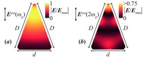 Plasmon modes in the graphene triangular nanoisland.