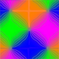 the complex argument $\mathrm{Arg}({\psi }_{+}+{\rm{i}}{\psi }_{-}),$ respectively, calculated for ${V}_{{xy},0}=7\;{E}_{\mathrm{rec}}$ and $\theta =0.75\;\pi .$ The colors orange, magenta, blue, green correspond to phase values $1,i,-1,-i,$ respectively.