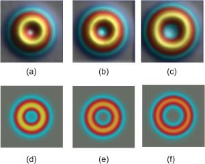 G Reecht et al 2016 J. Phys.: Condens. Matter 28 165001. © 2016 IOP Publishing Ltd.