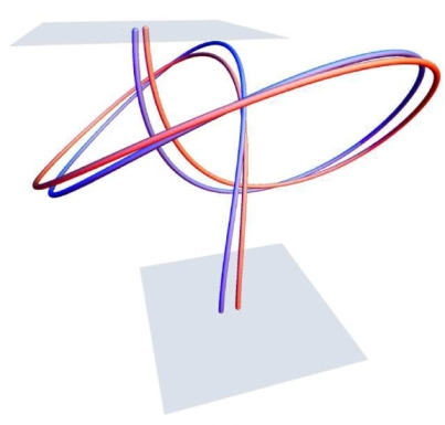 The formation of a 'knotted' tube from an unknotted tube. Pulling on the ends would lead to a knotted ribbon