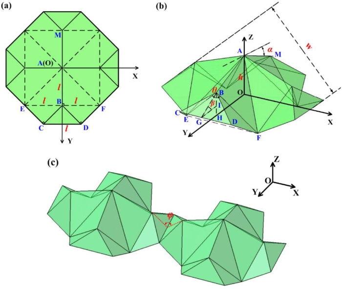 The geometric model of the origami mechanism (OM): (a) the flat octagonal sheet, (b) 3D geometry of a folded OM, and (c) two connected folded OMs. Figure taken from Wei Jiang et al 2016 J. Phys. D: Appl. Phys. 49 315302, © IOP Publishing. All Rights Reserved.