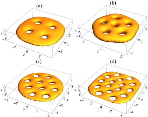 Three-dimensional view of condensate density with vortex lattices of purely dipolar BECs with varying rotation frequencies.
