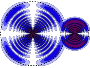 Charge density ρ for wave function ${{rm{Psi }}}_{{M}}$ in equation (2) with nA = 20, lA = 2, ${m}_{A}=-1$ and nB = 15, lB = 1, mB = 1. The dashed sphere with radius RA (RB) denotes the classical outer turning point of the electron of atom A (B).