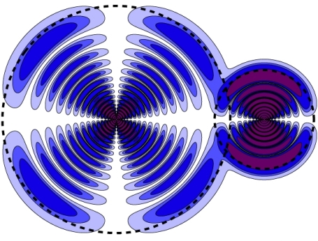 Charge density ρ for wave function Ψ in equation (2) with nA = 20, lA = 2, ${m}_{A}=-1$ and nB = 15, lB = 1, mB = 1. The dashed sphere with radius RA (RB) denotes the classical outer turning point of the electron of atom A (B).