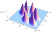 Joint probability density function of eigenvalues as a function of two independent eigenvalues taken from José Mejía et al 2017 J. Phys. A: Math. Theor. 50 025301 . © IOP Publishing, All Rights Reserved.