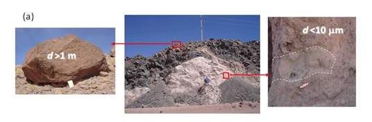 Figure 1 Deposit of the Socompa debris avalanche, Chile, showing the polydispersity of the deposit with boulders of diameter larger than 1 m to fine particles of diameter smaller than 10 m; a zoom within the matrix made of small particles shows a block very well preserved while the surrounding matrix are completely pulverized. Taken from R Delannay et al 2017 J. Phys. D: Appl. Phys. 50 053001, © IOP Publishing, All Rights Reserved.
