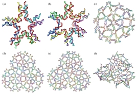 OxDNA representations of (a) a five-arm tile, (b) a six-arm tile, (c)–(e) quasicrystal-like motifs of increasing size when adsorbed onto a surface and (f) the largest motif when in solution, from Aleks Reinhardt et al 2017 J. Phys.: Condens. Matter 29 014006