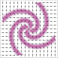 A vector plot of the function (10) from the JPhysD article Spin-transfer-driven oscillations of the magnetic quasi-vortex in a dot with crystalline cubic anisotropy Andrzej Janutka and Przemysław Gawroński 2017 J. Phys. D: Appl. Phys. 50 145003, overlapped with a density plot of function (13) for arbitrary parameters. © IOP Publishing, All Rights Reserved.