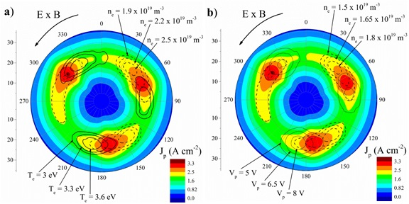 Figures 1 a) Three contour lines for the electron density ne and temperature Te overlaid on a colour map of the target current distribution Jp and b) three contour lines for ne and the plasma potential Vp overlaid over the same colour map. Image taken from F Lockwood Estrin et al 2017 J. Phys. D: Appl. Phys. 50 295201 © IOP Publishing, All Rights Reserved.