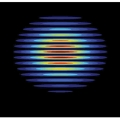 Quantum-classical transition. Adapted From M D Reid 2017 J. Phys. A: Math. Theor. 50 41LT01. Copyright IOP Publishing.