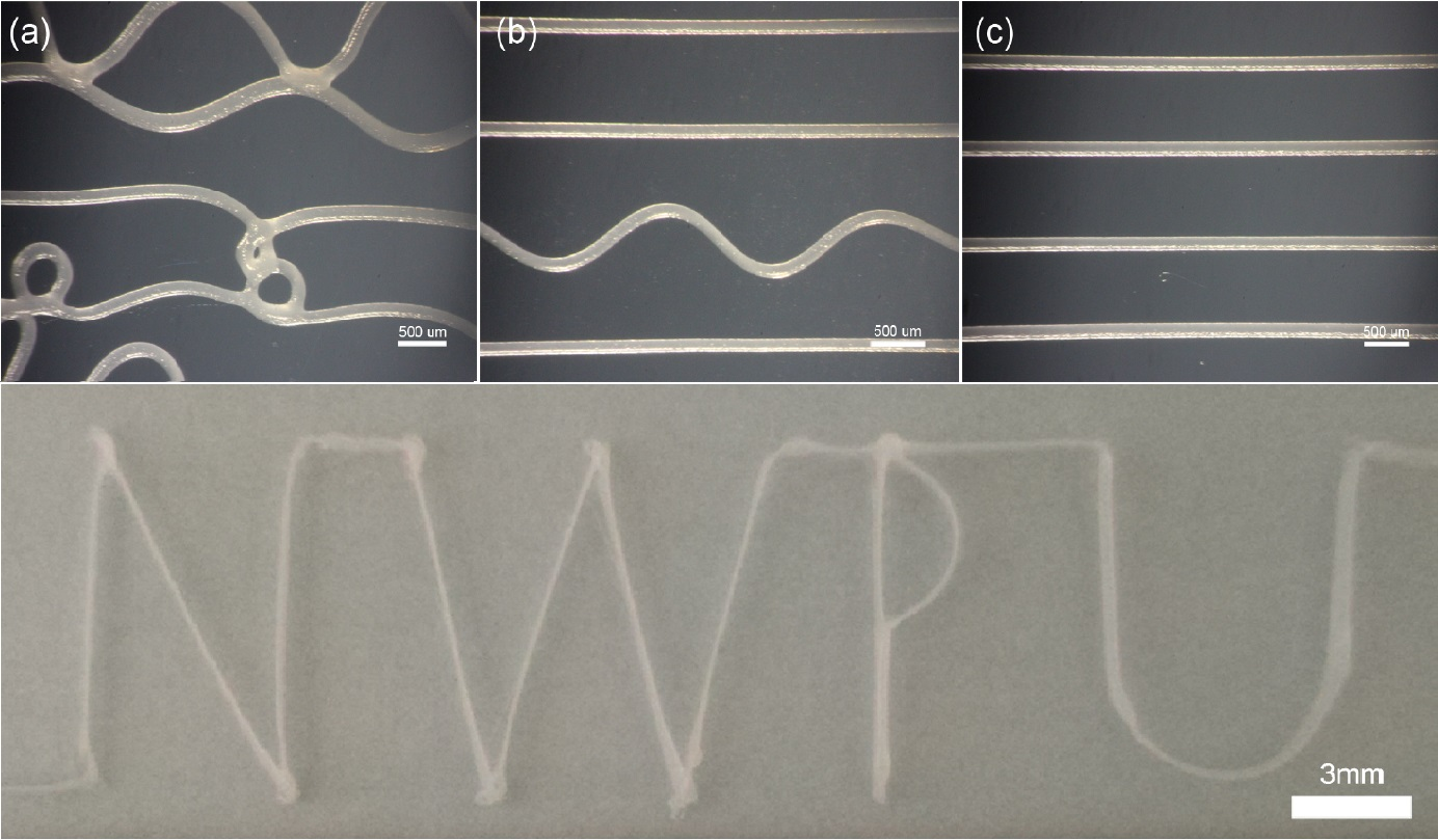 Top photos show photographs of single fibres fabricated by melt electropinning, with collector speeds of a) 0.4 m min−1, b) 0.8 m min-1, c) 1 m min-1. Lower photo shows a 3D structure of NWPU (for Northwestern Polytechnical University, Xi'an, where this work took place) which was prepared in a direct-writing way using thirty layers of melt electrospinning. Image taken from Feng-Li He et al 2017 J. Phys. D: Appl. Phys. 50 425601, © IOP Publishing, All Rights Reserved.